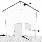 Subsidence damage - foundation heave